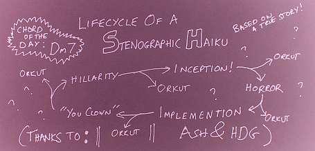 Stenographic Haiku!